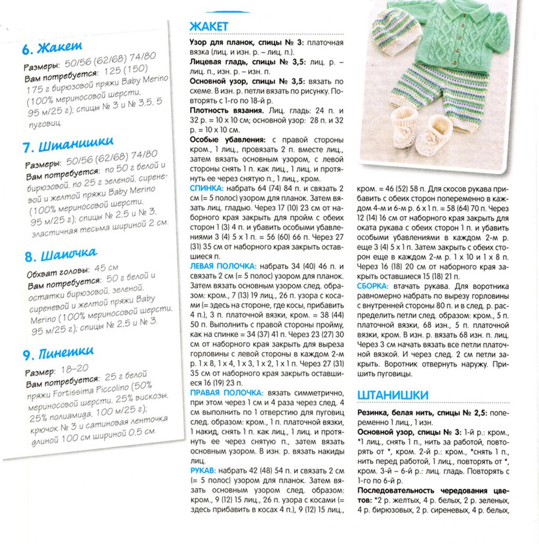 Вязание спицами для новорожденных спицами с описанием
