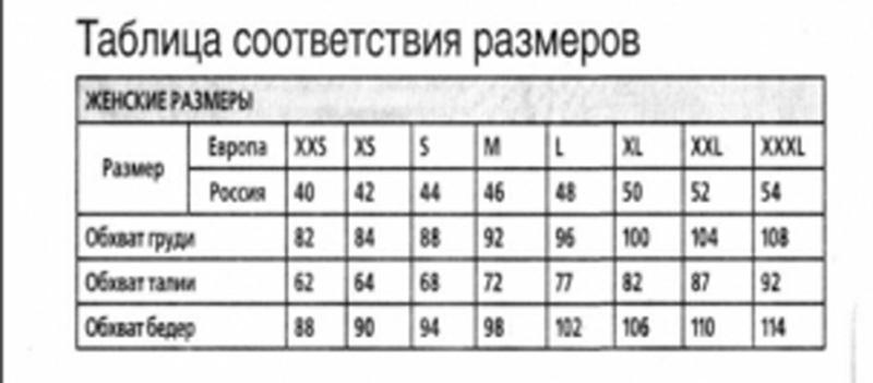 Размеры Блузок Таблица В Новосибирске