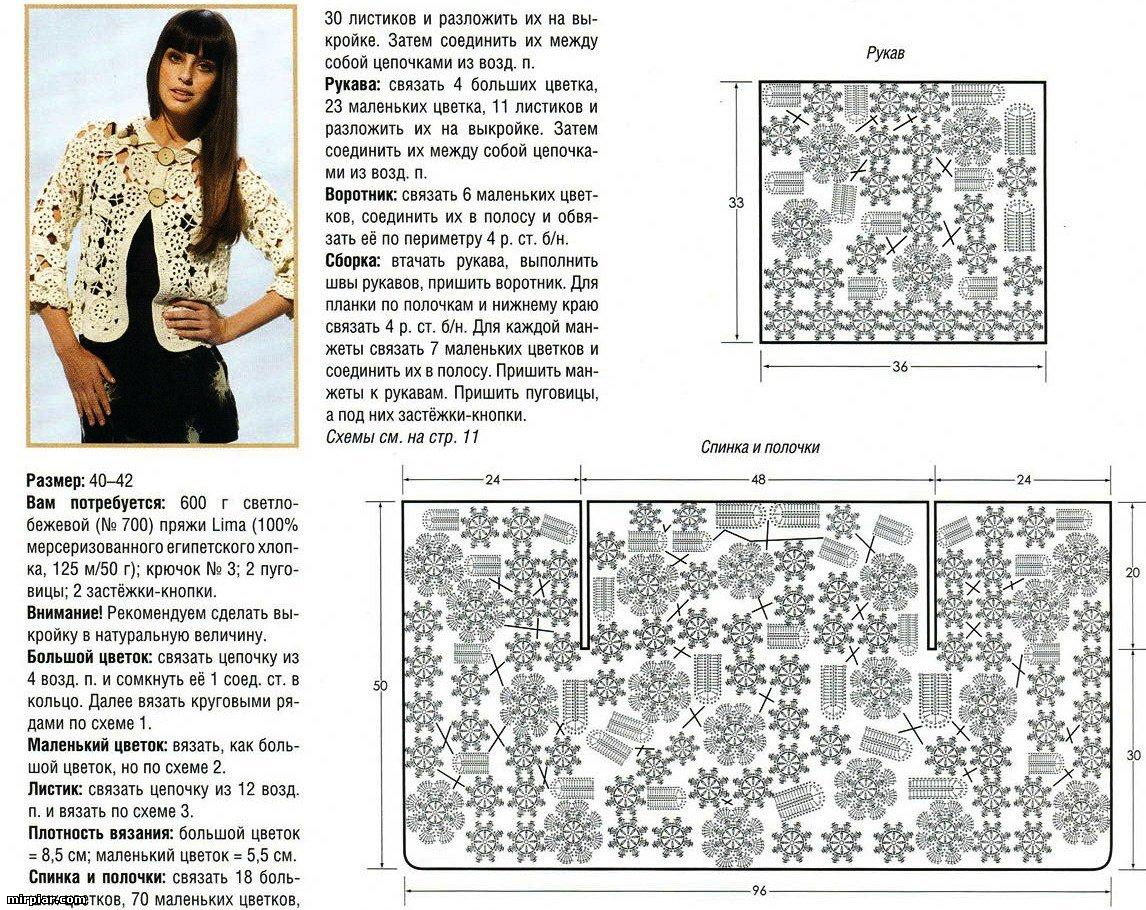 Вязание модели кофточек спицами и их схема