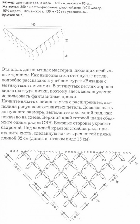Схема вязания шали крючком - Схемы вязания - Крючок и спицы
