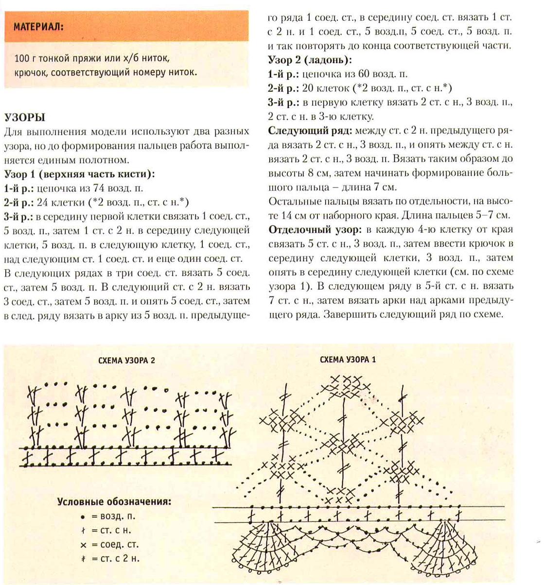 Схемы ажурных перчаток вязание крючком 68