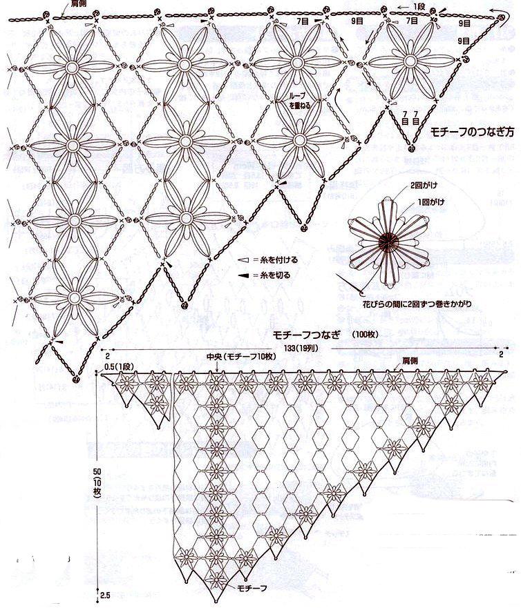 Таблица размеров по вязанию реглана