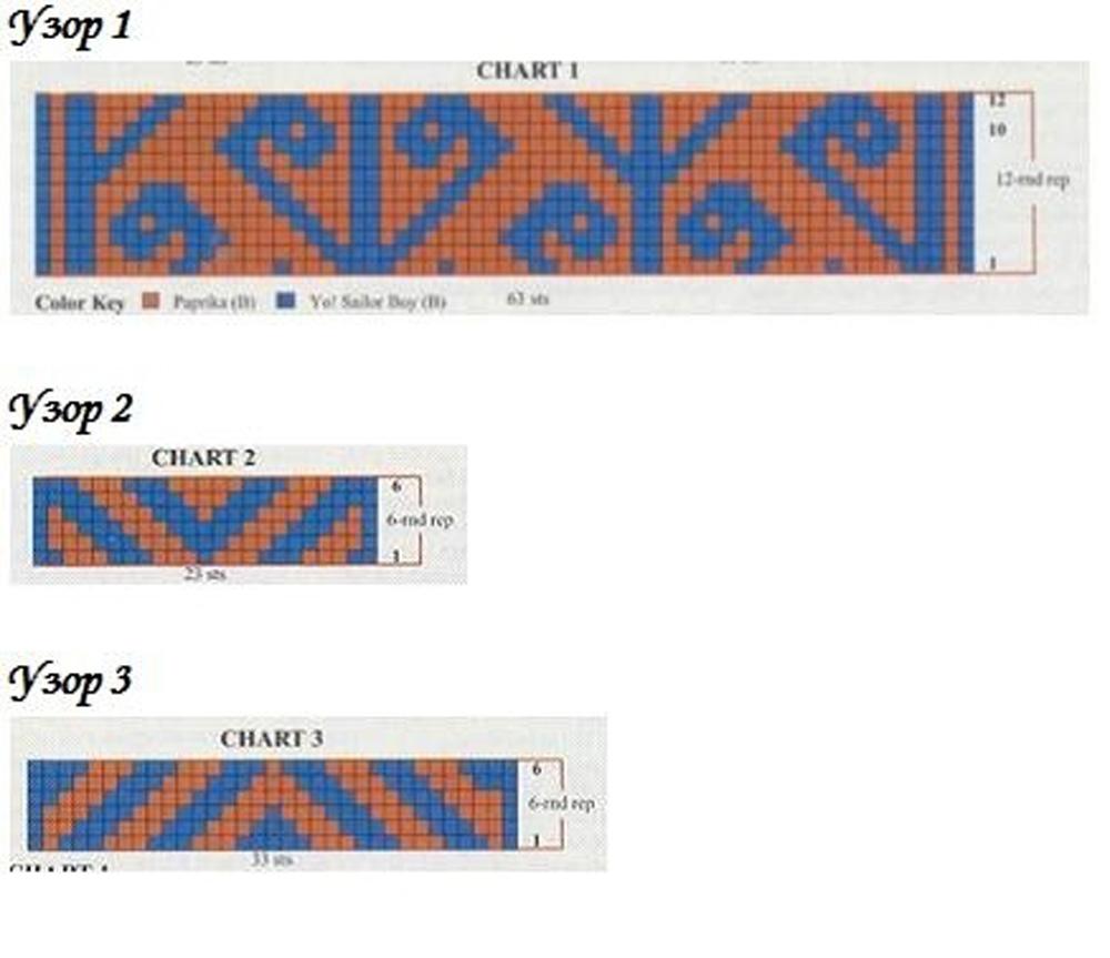 Детские схемы-рисунки для вязания спицами. Обсуждение на 93