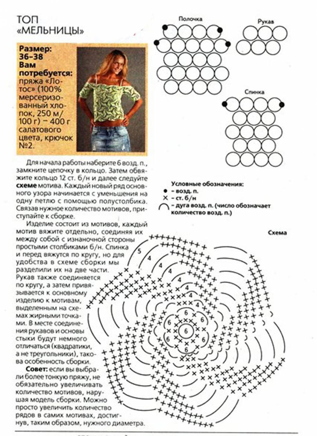 Схемы вязание крючком с 1