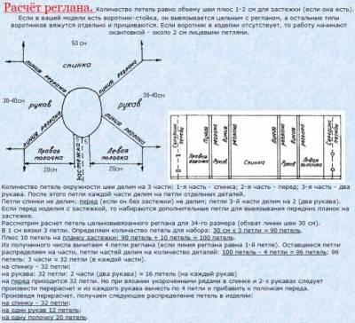 Расчет схемы вязания реглана